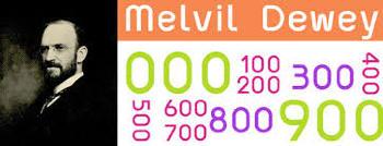 1851. december 10-én született Melville Dewey